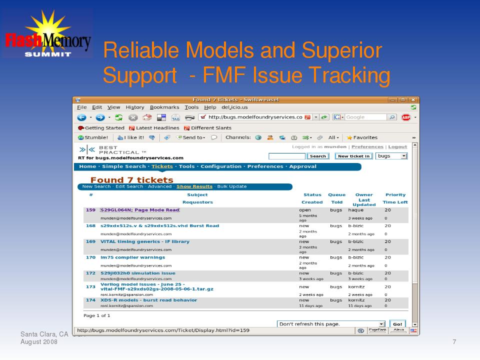 FMF's Issue Tracking System