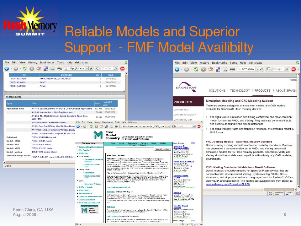 Reliable Models and Superior Support